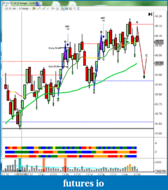 Mike Sullivan Trading Journal-cl_120313_3.png