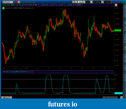 Schaff Trend Cycle Indicator-stc1.png