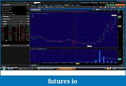 Option theoretical price charts-aapl131206c535.jpg