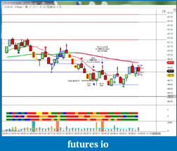 Mike Sullivan Trading Journal-cl_120413_2.png