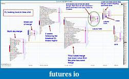CL Market Profile Analysis-cl-merge-history-50710.jpg