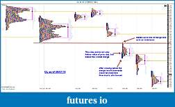 CL Market Profile Analysis-cl050710-merg-current.jpg
