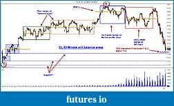 CL Market Profile Analysis-cl-0507-60-min.jpg