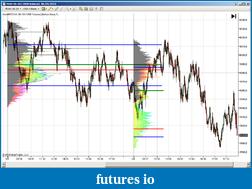 Sort of Market Profile indicator-nosmoothing.png