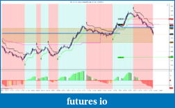Eminifutures BuySell-6e-12-13-rjay-s-rangenogap-4-tick-12_5_2013.png