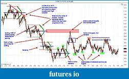 CL Market Profile Analysis-cl050810-mp.jpg