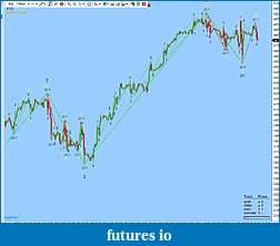 Arbeiten mit dem Market Analyzer-agena2.jpg