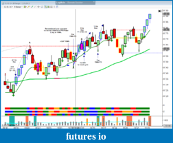 Mike Sullivan Trading Journal-cl_120513_2.png