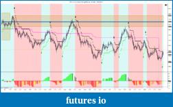 Eminifutures BuySell-ym-12-13-rjay-s-rangenogap-6-tick-12_6_2013.png