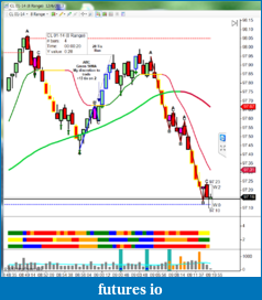 Mike Sullivan Trading Journal-cl_120613_1.png