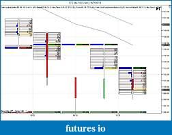 Which data feeds chugged thru today?-es-06-10-3-min-5_7_2010.jpg