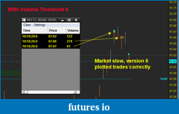 How to get high volume trades visual alert plotted on a range chart?-volume-threshold-6.png