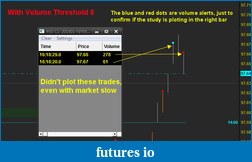 How to get high volume trades visual alert plotted on a range chart?-volume-threshold-8.png