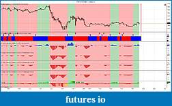 Eminifutures BuySell-bala.jpg