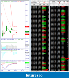 Day Trading Options-pcln1165putoption2013-12-06_1006.png