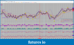 Day Trading Currency Futures W/Multiple time frames-6a_6tick_-m-_chart_-_trades2013-12-4-6.png