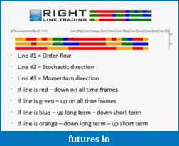 Mike Sullivan Trading Journal-rightline_3lineindy.png