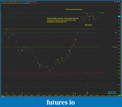 How to get high volume trades visual alert plotted on a range chart?-plot-misplaced-2.png