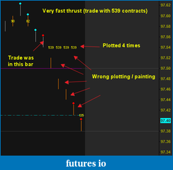 How to get high volume trades visual alert plotted on a range chart?-4-times-duplication.png