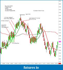 Mike Sullivan Trading Journal-cl-8-range-dec-9.png