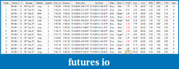 cunparis journal, thoughts, and more-es-trade-list.png