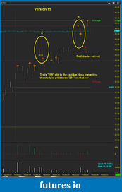 How to get high volume trades visual alert plotted on a range chart?-version-15.png