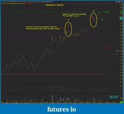 How to get high volume trades visual alert plotted on a range chart?-versions-17_18.png
