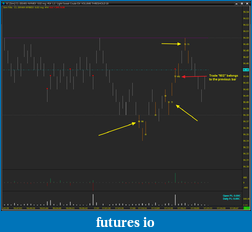 How to get high volume trades visual alert plotted on a range chart?-version-20.png