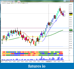 Mike Sullivan Trading Journal-cl_121913_2.png