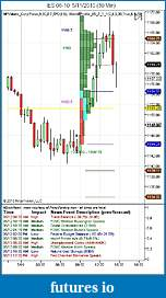 Beth's Journey to Make Her Millions-es-06-10-5_11_2010-30-min-mp.jpg