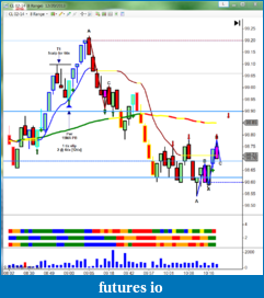 Mike Sullivan Trading Journal-cl_122013_1.png