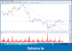 Listening to the markets-audusd.png