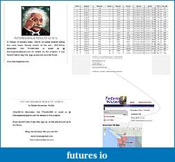 www.futureswizards.com-futgenidec.jpg