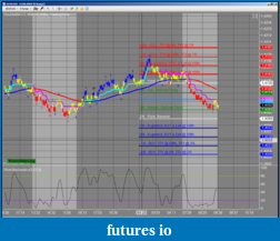 Trading CL (Crude Oil Futures)-tzachi.png