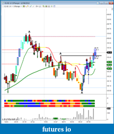 Mike Sullivan Trading Journal-cl_122613_1.png