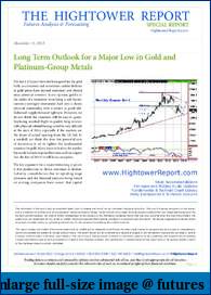 Trading the 6E Old School, With a Twist-long-term-outlook-major-low-gold-platinum.pdf