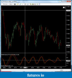 Ehlers' Cycle Analytics for Traders - Trading Reviews and