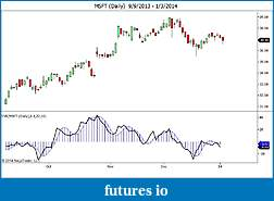 Anyone tried FVE indicator? On Ninjatrader?-msft-daily-9_9_2013-1_3_2014.jpg