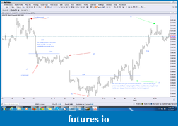 Click image for larger version  Name:Zoomed in look at the moves with retracements.png Views:48 Size:140.1 KB ID:132760