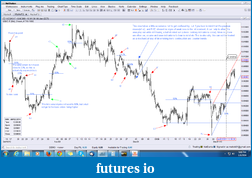 Listening to the markets-usdchf-strength-weaknesses-retracements.png
