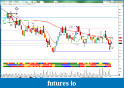 Mike Sullivan Trading Journal-cl_010614_1.png