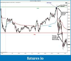 Does the Overnight matter ?-es-03-14-2-min-1_6_2014.jpg