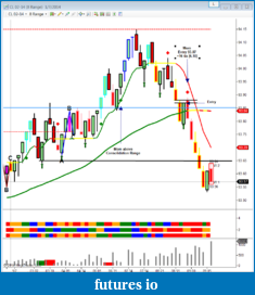 Mike Sullivan Trading Journal-cl_010714_1.png