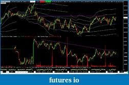 Selling Options on Futures?-es-080114.jpg