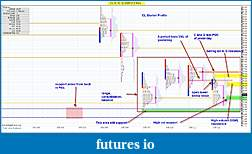 CL Market Profile Analysis-cl512mp.jpg