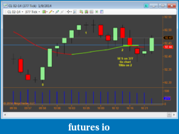 Mike Sullivan Trading Journal-cl_010914_1.png