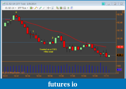 Mike Sullivan Trading Journal-cl_010914_2.png