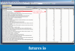 Profile your code using Visual Studio 2010-profrenderingshshowhot.png