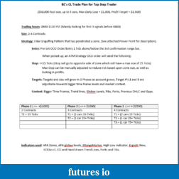 BC's TST CL Combine-bc_cl_trade_plan_for_tst.png