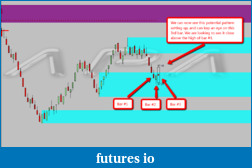 BC's TST CL Combine-2_-_3_bar_englufing_pattern_.png